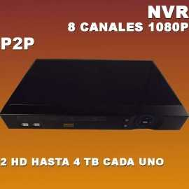NVR8C-IS