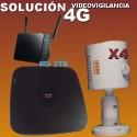 Solución videovigilancia 4G